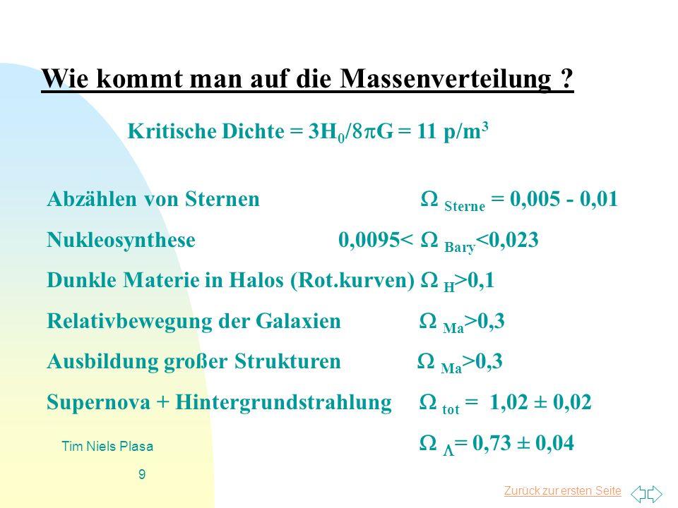 Zurück zur ersten Seite Tim Niels Plasa 9 Abzählen von Sternen Sterne = 0,005 - 0,01 Nukleosynthese 0,0095< Bary <0,023 Dunkle Materie in Halos (Rot.k