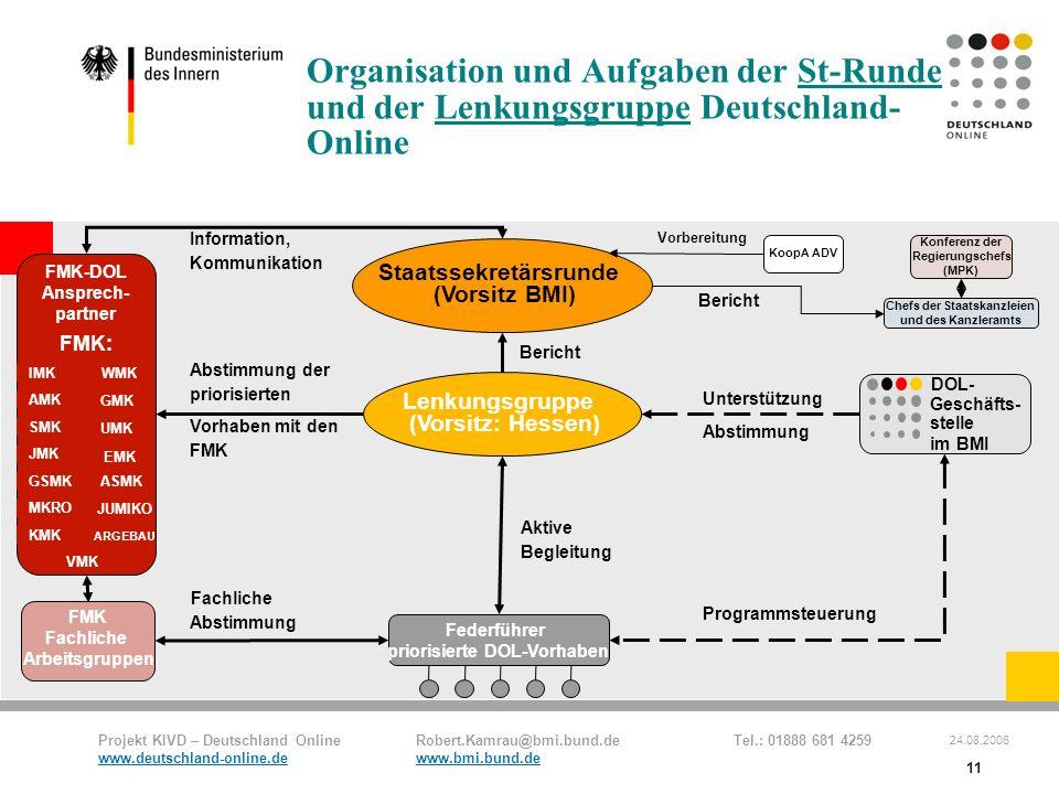 Projekt KIVD – Deutschland Online Robert.Kamrau@bmi.bund.de Tel.: 01888 681 4259 www.deutschland-online.dewww.bmi.bund.de 24.08.2006 11 DOL- Geschäfts