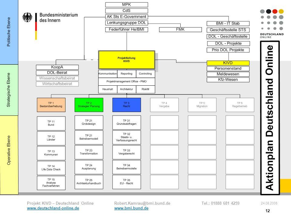 Projekt KIVD – Deutschland Online Robert.Kamrau@bmi.bund.de Tel.: 01888 681 4259 www.deutschland-online.dewww.bmi.bund.de 24.08.2006 12