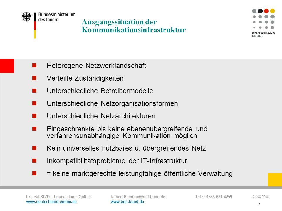Projekt KIVD – Deutschland Online Robert.Kamrau@bmi.bund.de Tel.: 01888 681 4259 www.deutschland-online.dewww.bmi.bund.de 24.08.2006 3 Ausgangssituati
