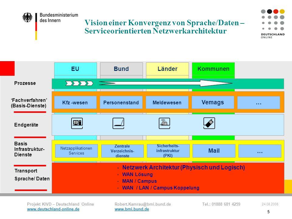 Projekt KIVD – Deutschland Online Robert.Kamrau@bmi.bund.de Tel.: 01888 681 4259 www.deutschland-online.dewww.bmi.bund.de 24.08.2006 5 Vision einer Ko