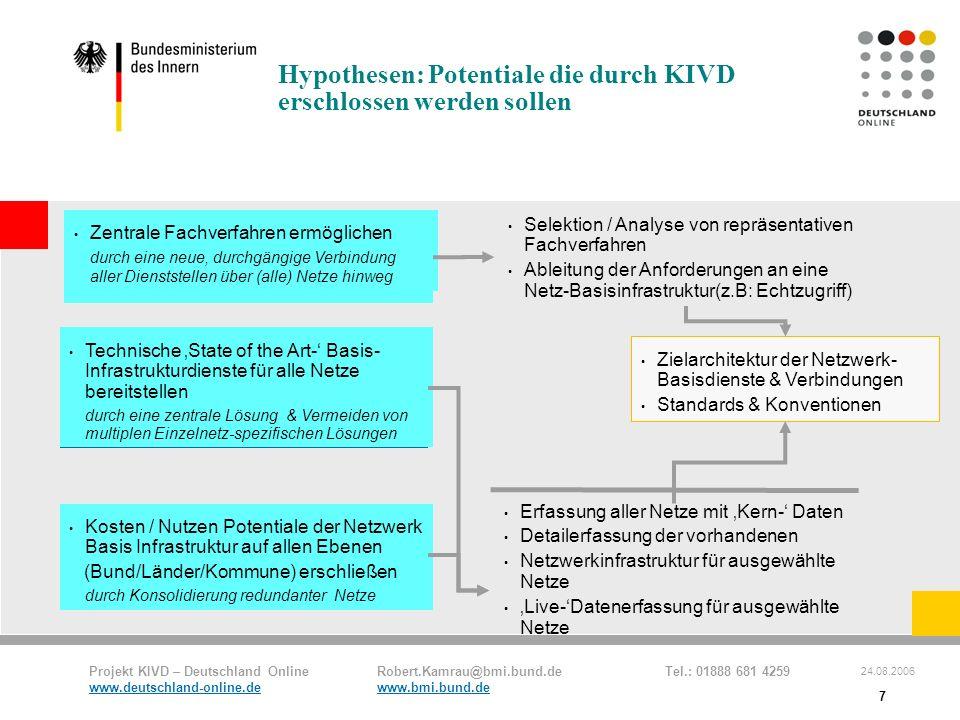 Projekt KIVD – Deutschland Online Robert.Kamrau@bmi.bund.de Tel.: 01888 681 4259 www.deutschland-online.dewww.bmi.bund.de 24.08.2006 7 Hypothesen: Pot