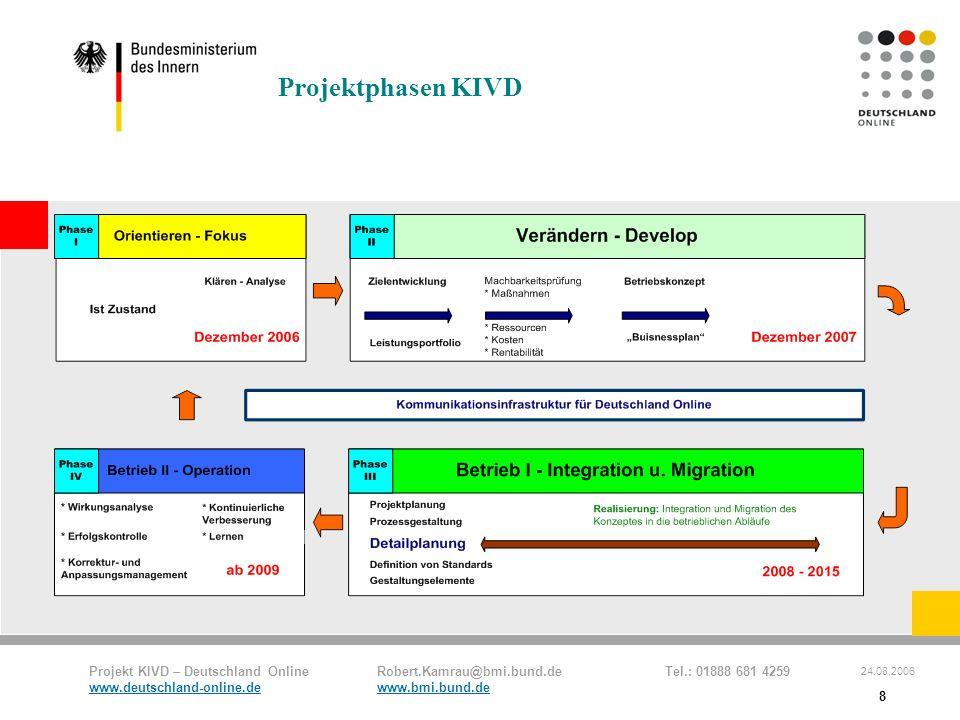 Projekt KIVD – Deutschland Online Robert.Kamrau@bmi.bund.de Tel.: 01888 681 4259 www.deutschland-online.dewww.bmi.bund.de 24.08.2006 8 Projektphasen K