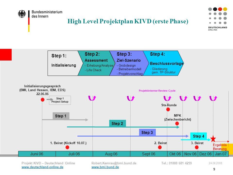 Projekt KIVD – Deutschland Online Robert.Kamrau@bmi.bund.de Tel.: 01888 681 4259 www.deutschland-online.dewww.bmi.bund.de 24.08.2006 9 High Level Proj