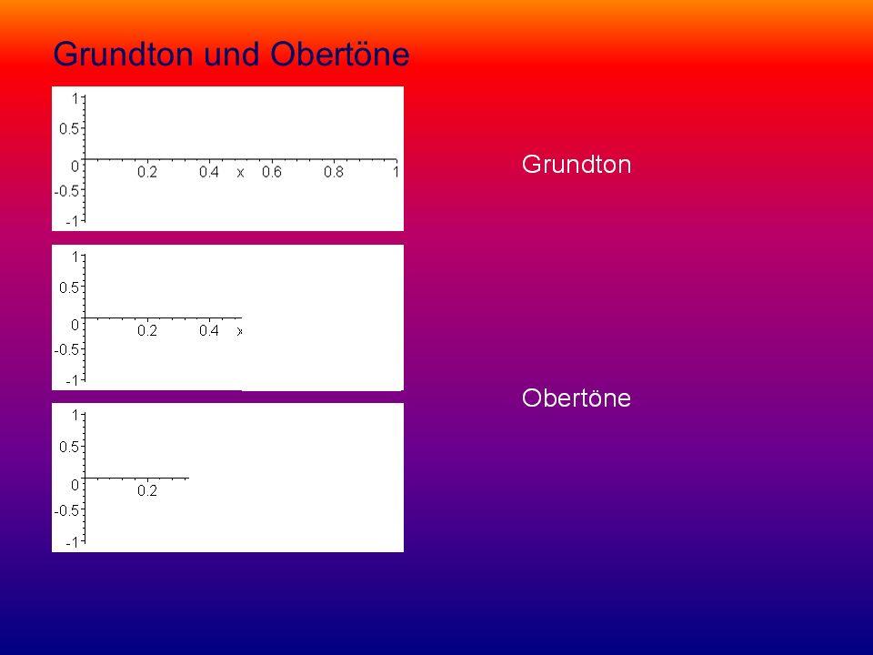 Grundton und Obertöne