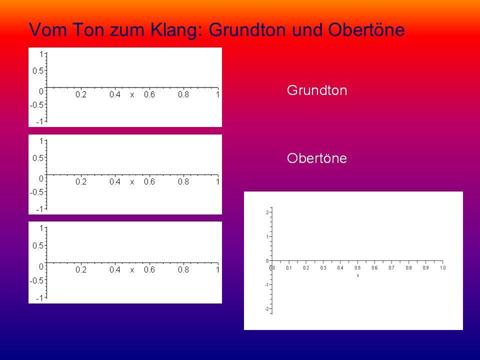 Vom Ton zum Klang: Grundton und Obertöne