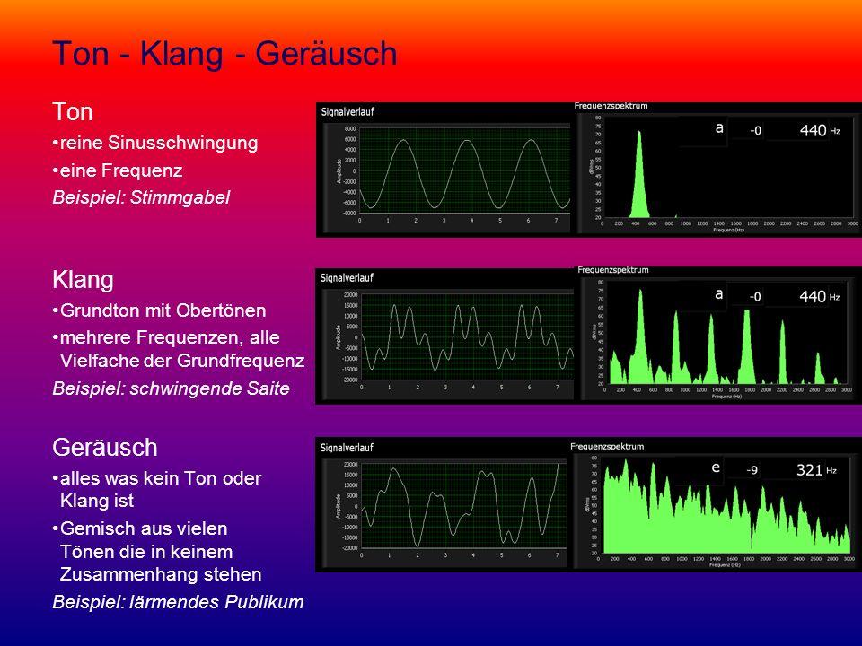 Ton - Klang - Geräusch Ton reine Sinusschwingung eine Frequenz Beispiel: Stimmgabel Klang Grundton mit Obertönen mehrere Frequenzen, alle Vielfache de