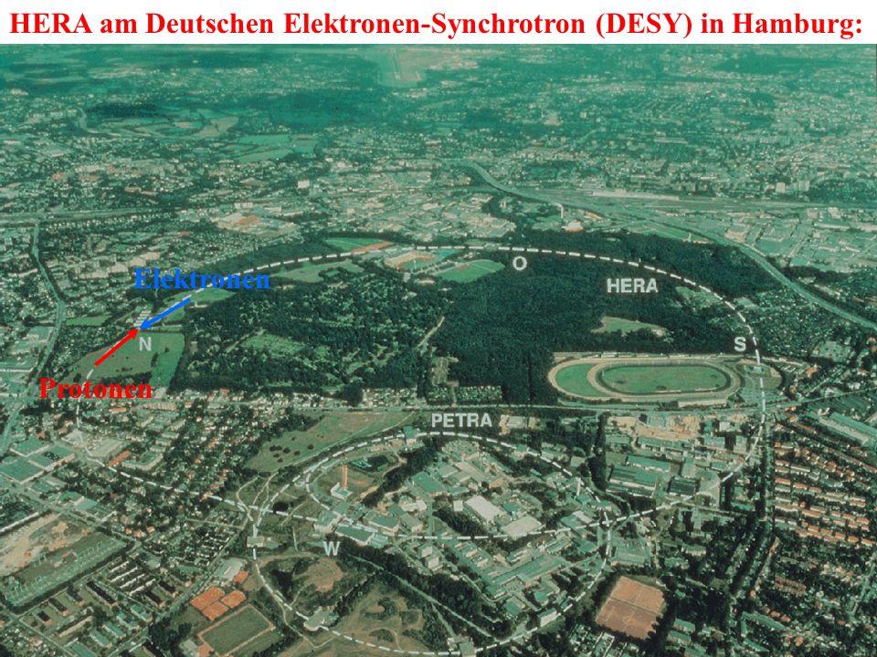 HERA am Deutschen Elektronen-Synchrotron (DESY) in Hamburg: Protonen Elektronen