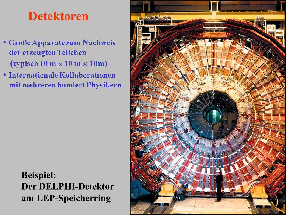 Beispiel: Der DELPHI-Detektor am LEP-Speicherring Detektoren Große Apparate zum Nachweis der erzeugten Teilchen ( typisch 10 m 10 m 10m) International