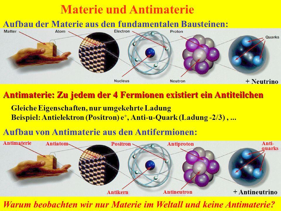 Materie und Antimaterie + Neutrino Aufbau der Materie aus den fundamentalen Bausteinen: Antimaterie: Zu jedem der 4 Fermionen existiert ein Antiteilch