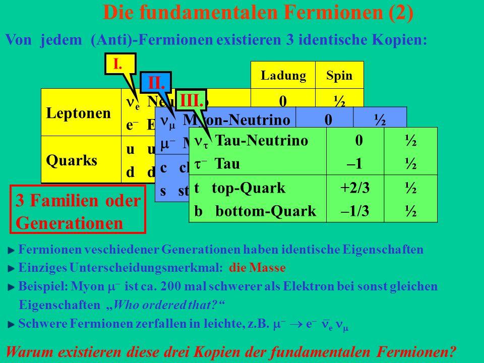 SpinLadung ½½½½ +2/3 –1/3 u up-Quark d down-Quark Quarks ½½½½ 0 –1 e Neutrino e – Elektron Leptonen Myon-Neutrino – Myon 0 –1 ½½½½ c charm-Quark s str