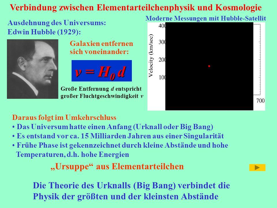 Verbindung zwischen Elementarteilchenphysik und Kosmologie Die Theorie des Urknalls (Big Bang) verbindet die Physik der größten und der kleinsten Abst