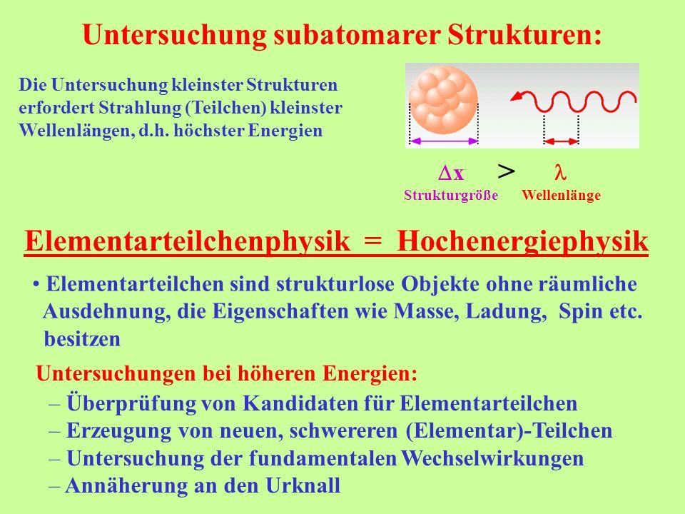 Elementarteilchenphysik = Hochenergiephysik Untersuchung subatomarer Strukturen: x Strukturgröße Wellenlänge > Die Untersuchung kleinster Strukturen e