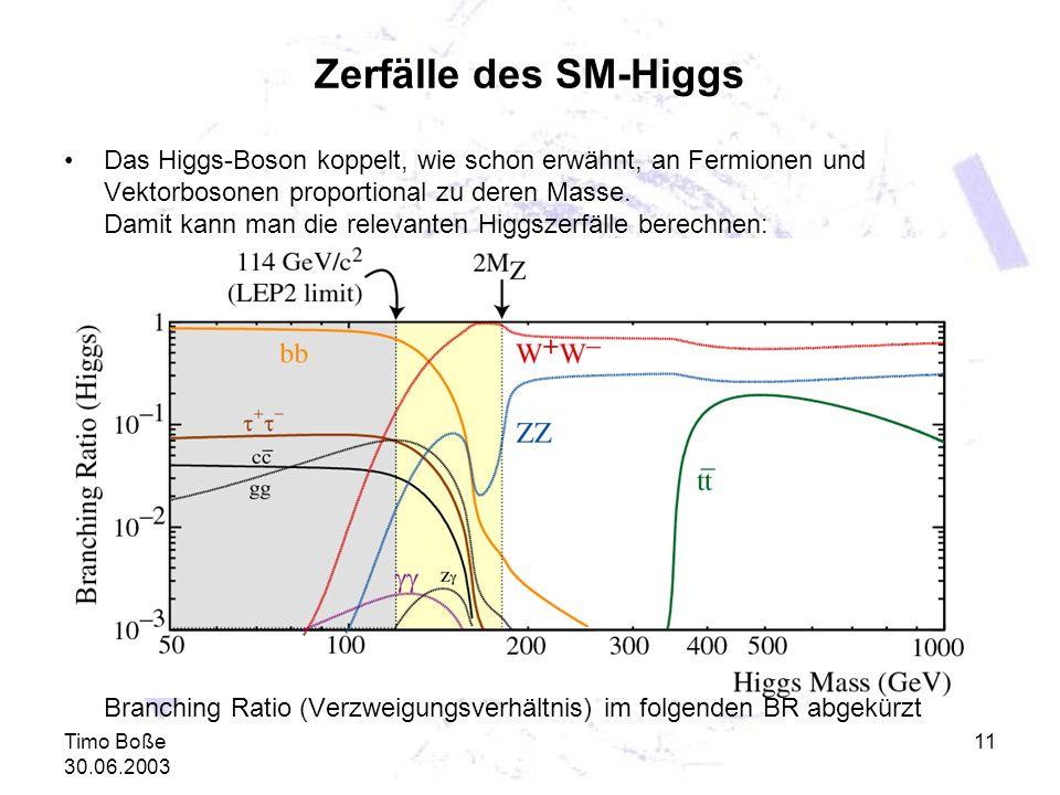 Timo Boße 30.06.2003 11 Zerfälle des SM-Higgs Das Higgs-Boson koppelt, wie schon erwähnt, an Fermionen und Vektorbosonen proportional zu deren Masse.