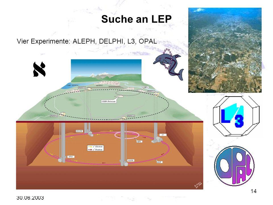 Timo Boße 30.06.2003 14 Suche an LEP Vier Experimente: ALEPH, DELPHI, L3, OPAL