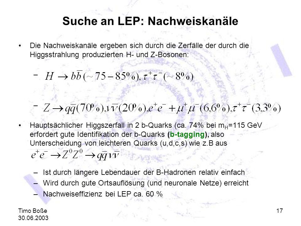 Timo Boße 30.06.2003 17 Suche an LEP: Nachweiskanäle Die Nachweiskanäle ergeben sich durch die Zerfälle der durch die Higgsstrahlung produzierten H- u