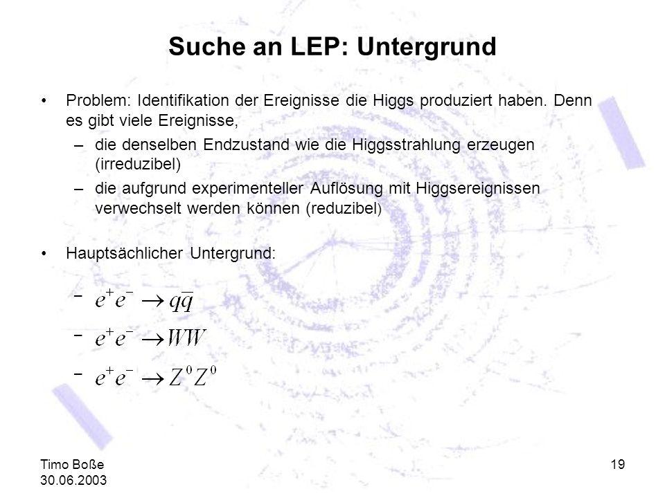 Timo Boße 30.06.2003 19 Suche an LEP: Untergrund Problem: Identifikation der Ereignisse die Higgs produziert haben. Denn es gibt viele Ereignisse, –di