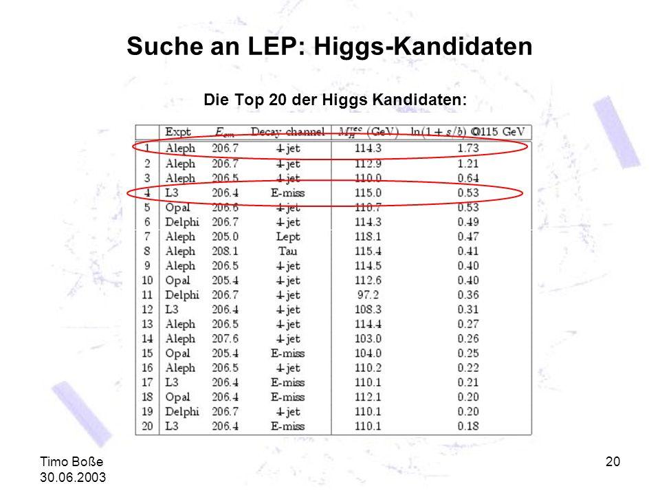 Timo Boße 30.06.2003 20 Suche an LEP: Higgs-Kandidaten Die Top 20 der Higgs Kandidaten: