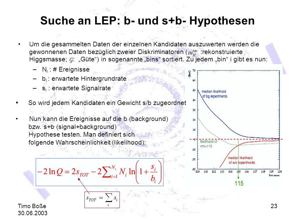 Timo Boße 30.06.2003 23 Suche an LEP: b- und s+b- Hypothesen Um die gesammelten Daten der einzelnen Kandidaten auszuwerten werden die gewonnenen Daten