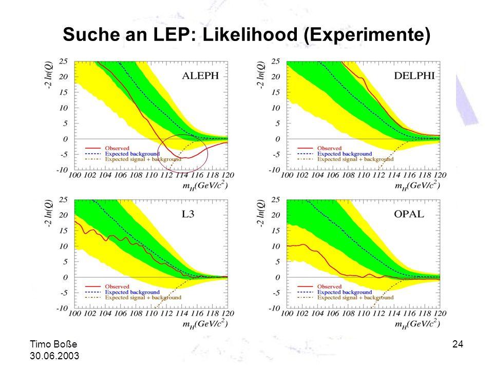 Timo Boße 30.06.2003 24 Suche an LEP: Likelihood (Experimente)