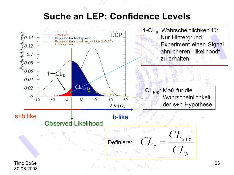 Timo Boße 30.06.2003 26 Suche an LEP: Confidence Levels 1-CL b : Wahrscheinlichkeit für Nur-Hintergrund- Experiment einen Signal- ähnlicheren likeliho
