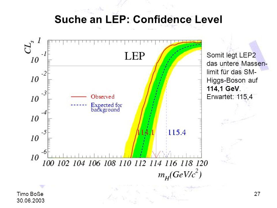 Timo Boße 30.06.2003 27 Suche an LEP: Confidence Level Somit legt LEP2 das untere Massen- limit für das SM- Higgs-Boson auf 114,1 GeV. Erwartet: 115,4