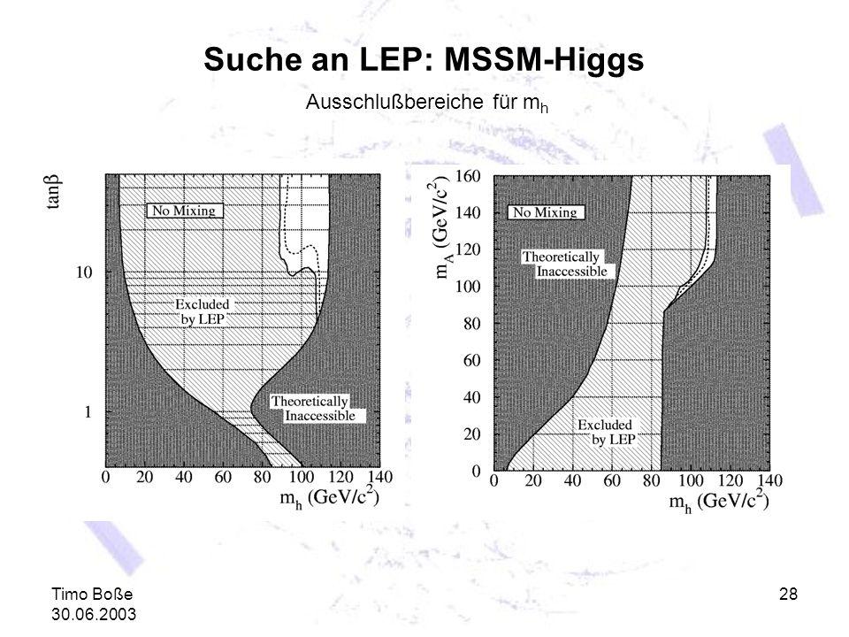 Timo Boße 30.06.2003 28 Suche an LEP: MSSM-Higgs Ausschlußbereiche für m h
