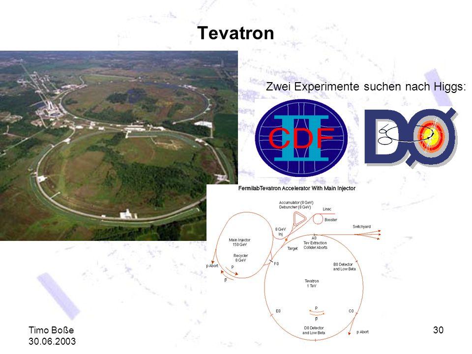 Timo Boße 30.06.2003 30 Tevatron Zwei Experimente suchen nach Higgs: