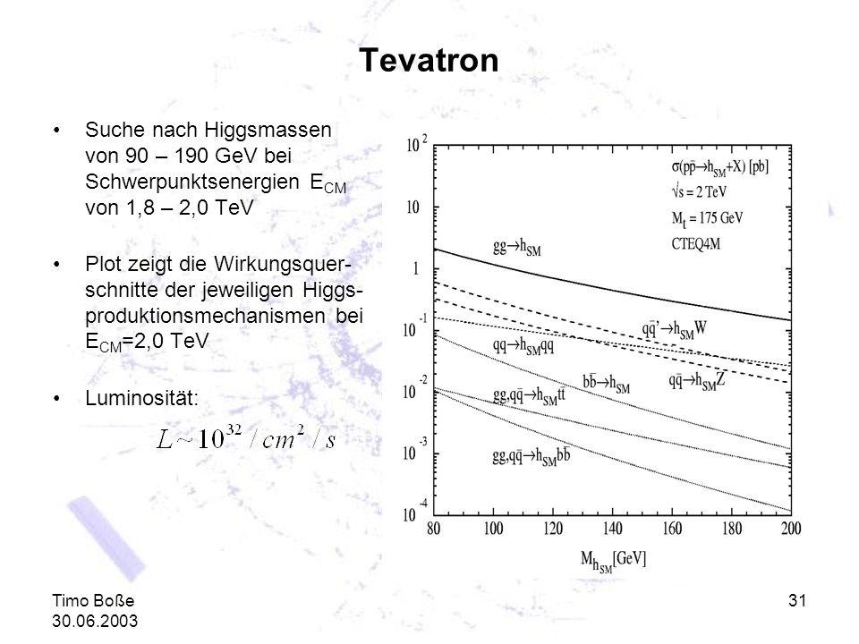 Timo Boße 30.06.2003 31 Tevatron Suche nach Higgsmassen von 90 – 190 GeV bei Schwerpunktsenergien E CM von 1,8 – 2,0 TeV Plot zeigt die Wirkungsquer-