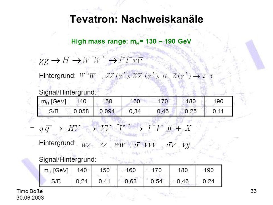 Timo Boße 30.06.2003 33 Tevatron: Nachweiskanäle High mass range: m H = 130 – 190 GeV – Hintergrund: Signal/Hintergrund: m H [GeV]140150160170180190 S