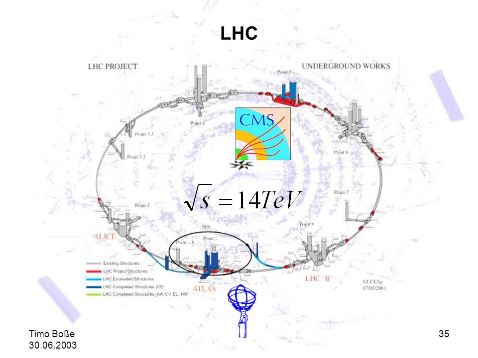 Timo Boße 30.06.2003 35 LHC