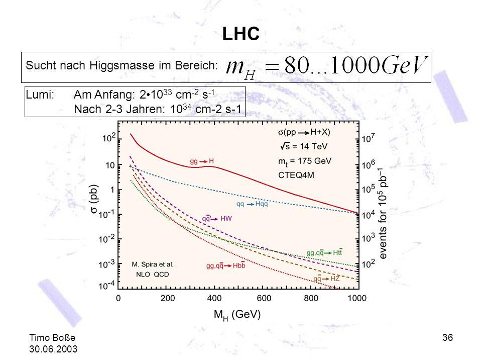 Timo Boße 30.06.2003 36 LHC Sucht nach Higgsmasse im Bereich: Lumi: Am Anfang: 210 33 cm -2 s -1 Nach 2-3 Jahren: 10 34 cm-2 s-1