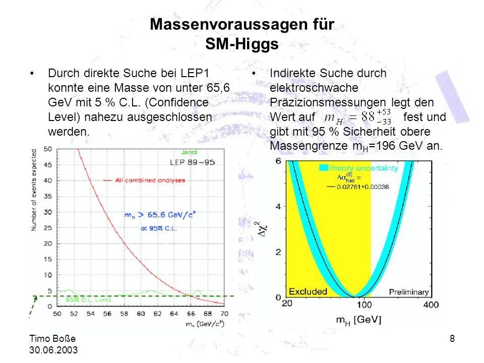 Timo Boße 30.06.2003 8 Massenvoraussagen für SM-Higgs Durch direkte Suche bei LEP1 konnte eine Masse von unter 65,6 GeV mit 5 % C.L. (Confidence Level