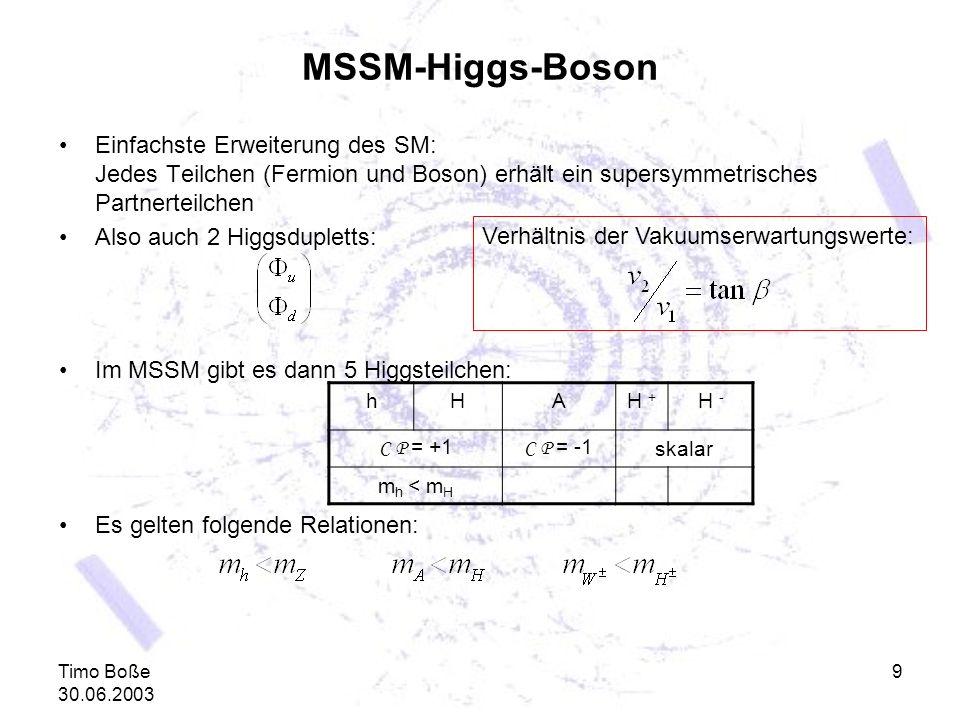 Timo Boße 30.06.2003 9 MSSM-Higgs-Boson Einfachste Erweiterung des SM: Jedes Teilchen (Fermion und Boson) erhält ein supersymmetrisches Partnerteilche