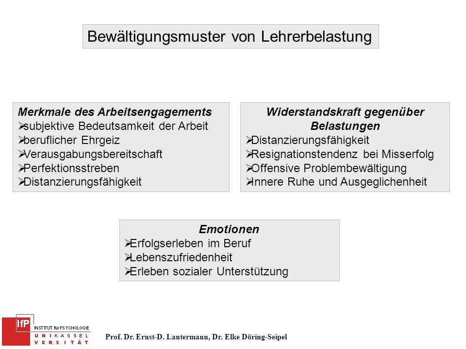Prof. Dr. Ernst-D. Lantermann, Dr. Elke Döring-Seipel Bewältigungsmuster von Lehrerbelastung Merkmale des Arbeitsengagements subjektive Bedeutsamkeit