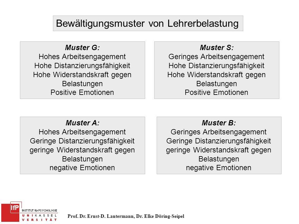 Prof. Dr. Ernst-D. Lantermann, Dr. Elke Döring-Seipel Bewältigungsmuster von Lehrerbelastung Muster G: Hohes Arbeitsengagement Hohe Distanzierungsfähi