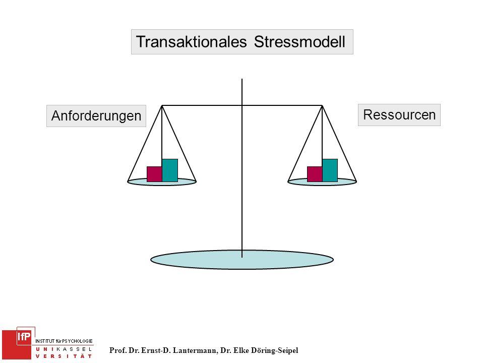 Prof. Dr. Ernst-D. Lantermann, Dr. Elke Döring-Seipel Transaktionales Stressmodell Anforderungen Ressourcen