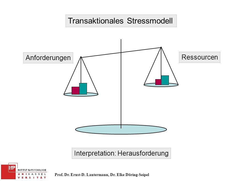 Prof. Dr. Ernst-D. Lantermann, Dr. Elke Döring-Seipel Transaktionales Stressmodell Anforderungen Ressourcen Interpretation: Herausforderung