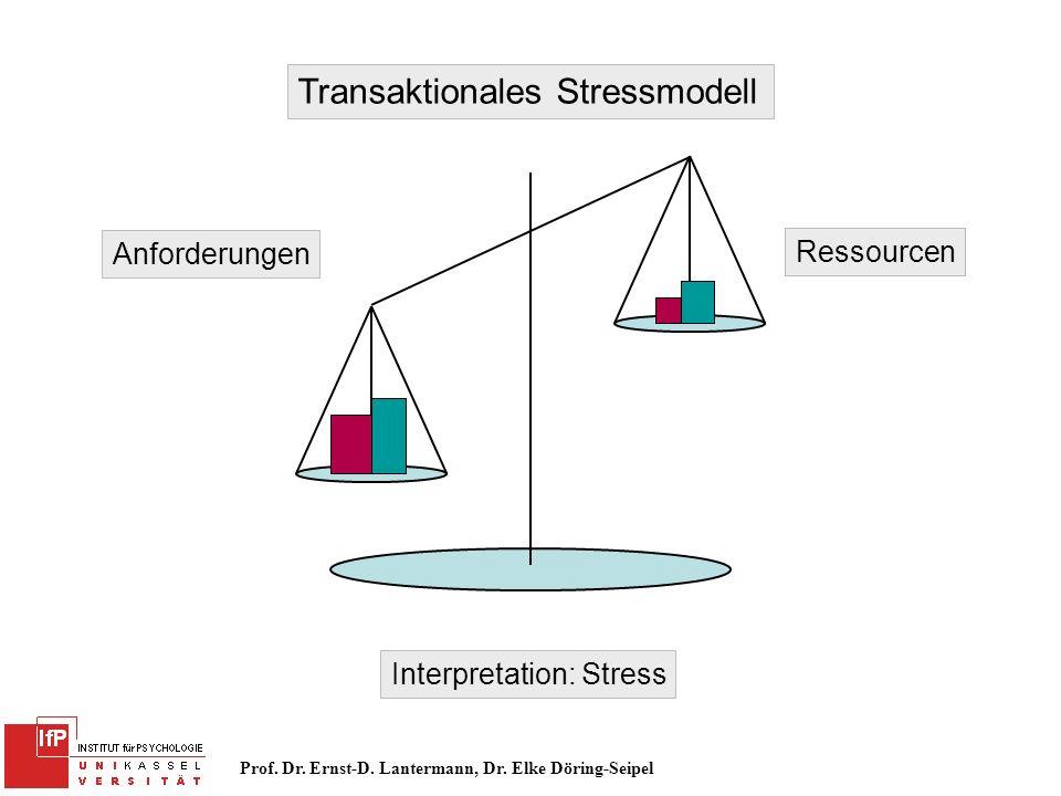 Prof. Dr. Ernst-D. Lantermann, Dr. Elke Döring-Seipel Transaktionales Stressmodell Anforderungen Ressourcen Interpretation: Stress