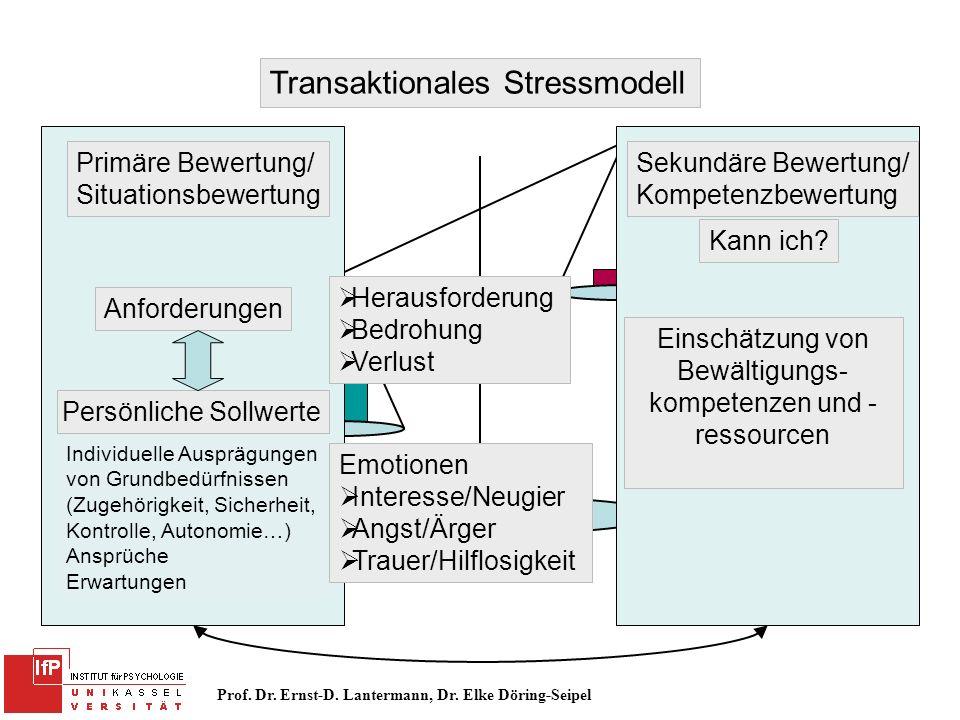 Sekundäre Bewertung/ Kompetenzbewertung Prof. Dr. Ernst-D. Lantermann, Dr. Elke Döring-Seipel Transaktionales Stressmodell Anforderungen Primäre Bewer