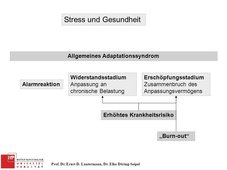 Prof. Dr. Ernst-D. Lantermann, Dr. Elke Döring-Seipel Stress und Gesundheit Allgemeines Adaptationssyndrom Alarmreaktion Widerstandsstadium Anpassung