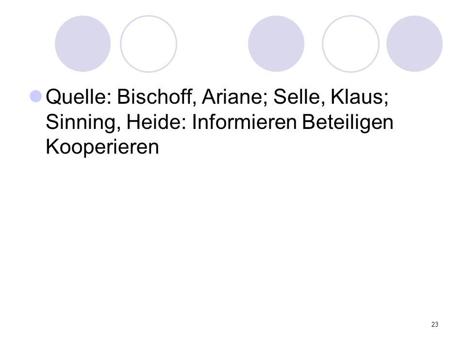 23 Quelle: Bischoff, Ariane; Selle, Klaus; Sinning, Heide: Informieren Beteiligen Kooperieren