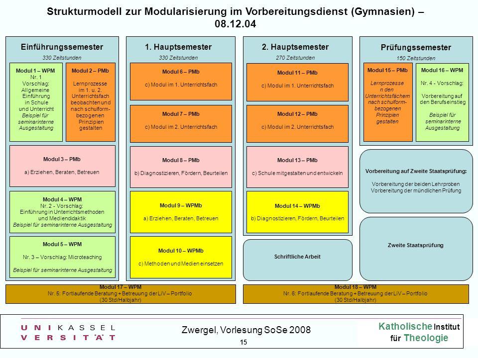 Katholische Institut für Theologie 15 Zwergel, Vorlesung SoSe 2008 Strukturmodell zur Modularisierung im Vorbereitungsdienst (Gymnasien) – 08.12.04 Mo
