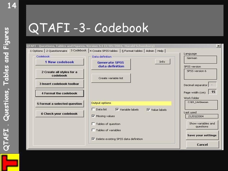 QTAFI. Questions, Tables and Figures 14 QTAFI -3- Codebook