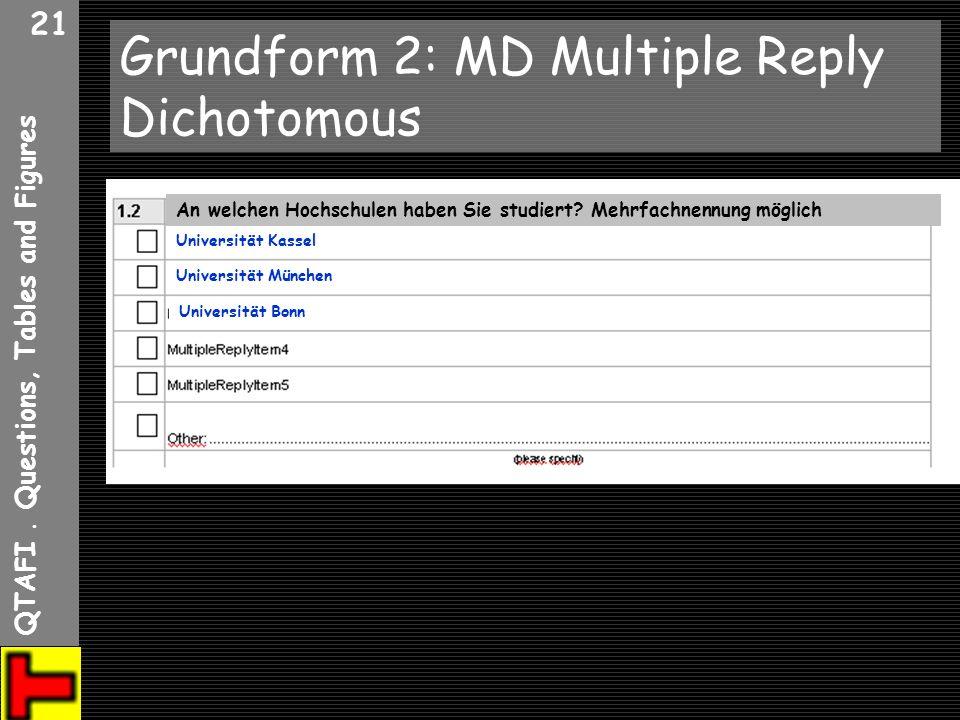 QTAFI. Questions, Tables and Figures 21 Grundform 2: MD Multiple Reply Dichotomous An welchen Hochschulen haben Sie studiert? Mehrfachnennung möglich