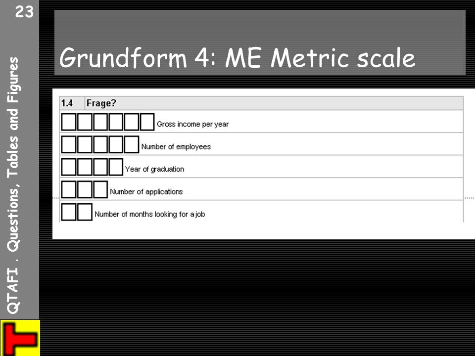 QTAFI. Questions, Tables and Figures 23 Grundform 4: ME Metric scale
