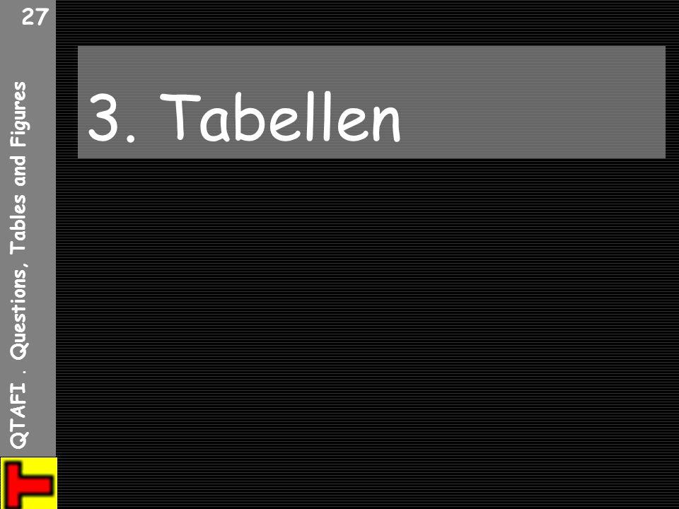 QTAFI. Questions, Tables and Figures 27 3. Tabellen