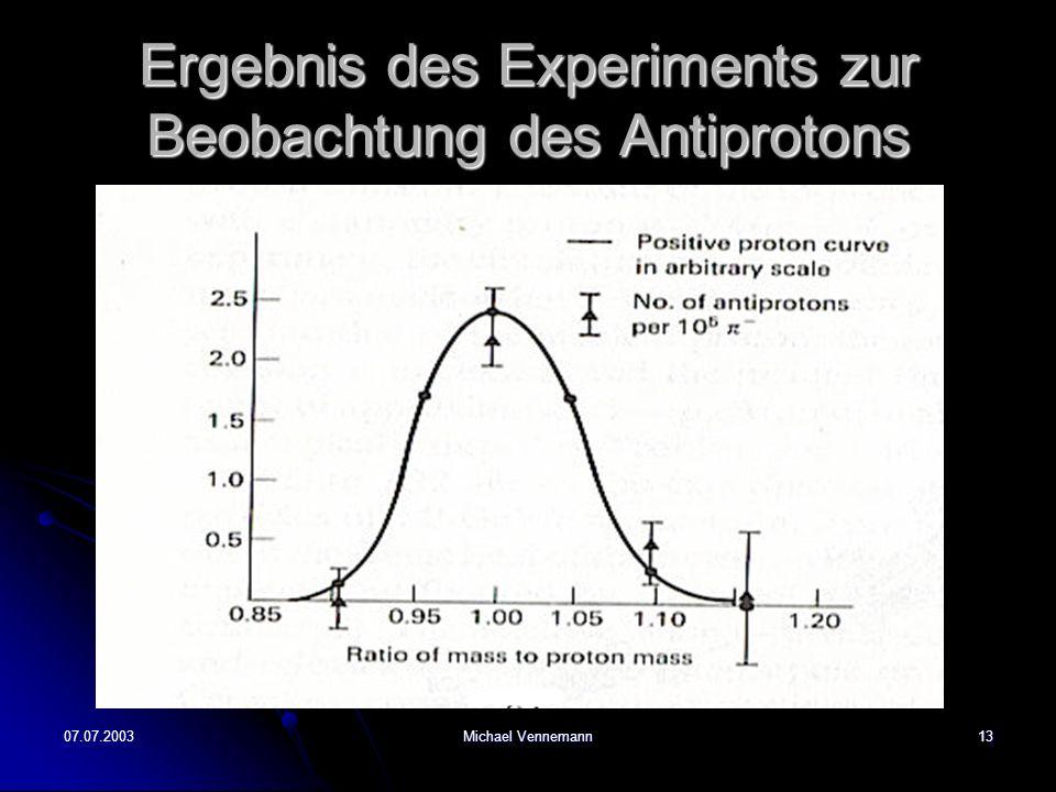 07.07.2003Michael Vennemann13 Ergebnis des Experiments zur Beobachtung des Antiprotons