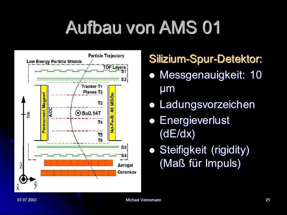 07.07.2003Michael Vennemann25 Aufbau von AMS 01 Silizium-Spur-Detektor: Messgenauigkeit: 10 μm Messgenauigkeit: 10 μm Ladungsvorzeichen Ladungsvorzeichen Energieverlust (dE/dx) Energieverlust (dE/dx) Steifigkeit (rigidity) (Maß für Impuls) Steifigkeit (rigidity) (Maß für Impuls)