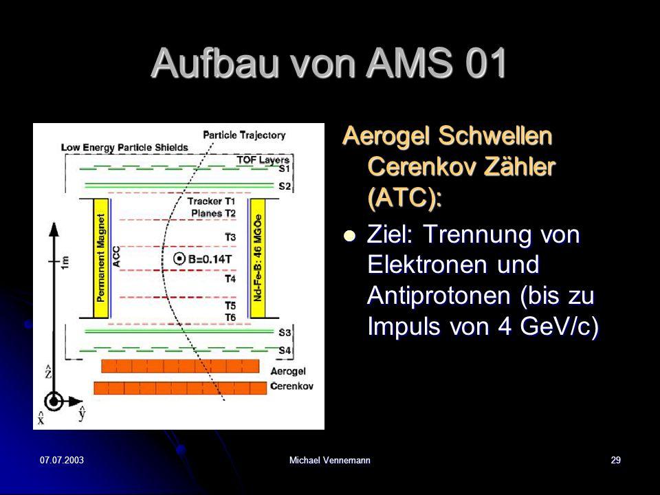 07.07.2003Michael Vennemann29 Aufbau von AMS 01 Aerogel Schwellen Cerenkov Zähler (ATC): Ziel: Trennung von Elektronen und Antiprotonen (bis zu Impuls von 4 GeV/c) Ziel: Trennung von Elektronen und Antiprotonen (bis zu Impuls von 4 GeV/c)